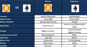 what is ethereum 2